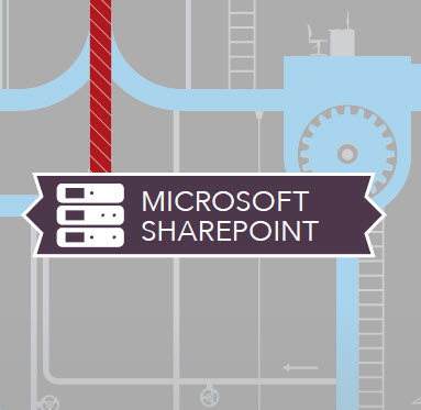 SharePoint Report BPM and BPA